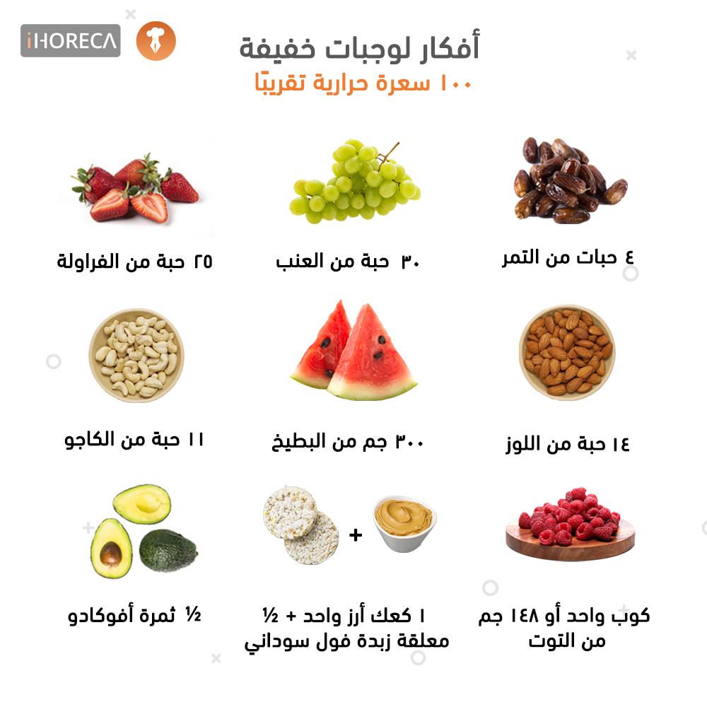 ٨ وصفات مميزة لنظام غذائي صحي مع الشيف مفيدة عبد المنعم Ihoreca By Horeca Star